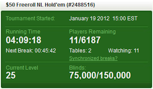 Online Poker Freeroll Progress
